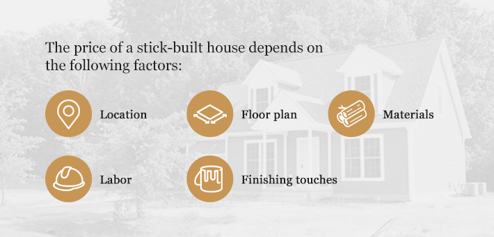how much do stick built homes cost